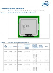 Sandy Bridge - PDF - Turbo 2.0