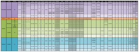 Tableau - CPU - Intel Desktop - 11-01-10 - 10h30