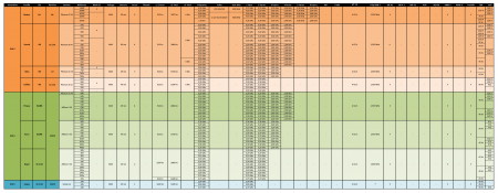 Tableau - CPU - AMD Desktop - 11-01-10 - 10h45
