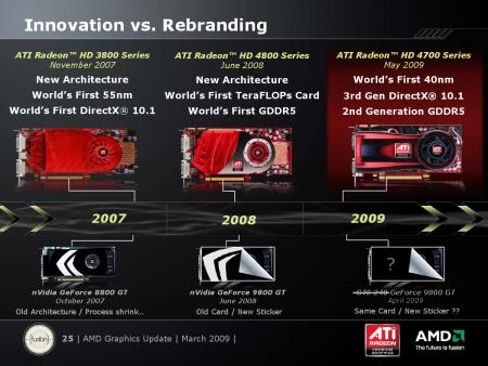AMD Radeon HD 4890 Branding