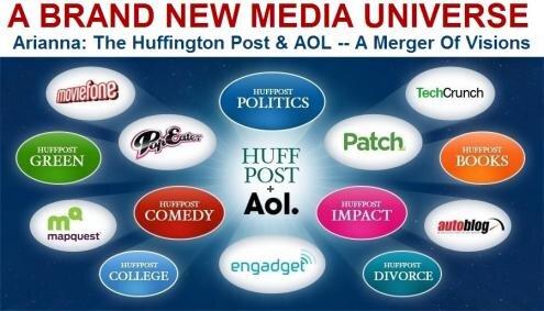 AOL Huffington Post
