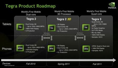Tegra 3 Roadmap CES 2011