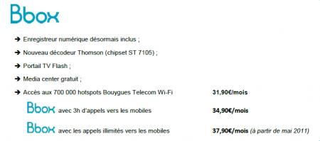 Bouygues Telecom Neo.4 Evasio.2 Bbox
