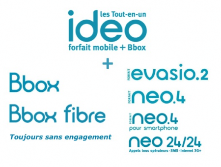 forfait bouygues telecom Ideo