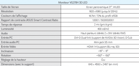 Asus moniteur LCD 3D VG278