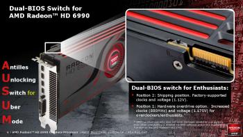 AMD Radeon HD 6990 Slides