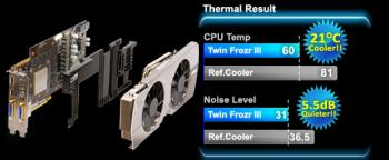 MSI Lightning GTX 580 Radeon HD 6970