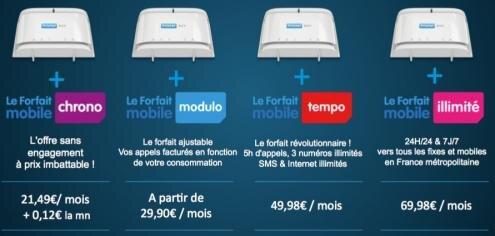 Prixtel forfaits ADSL et telephonie
