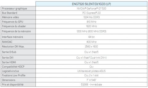Asus ENGT520 Silent