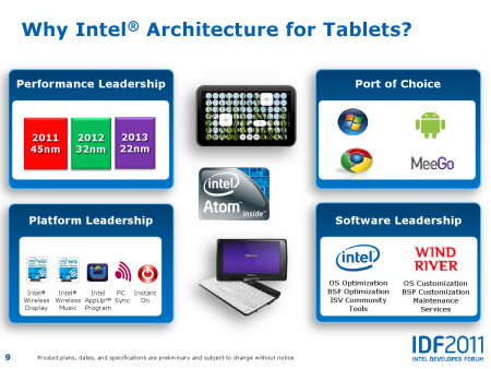 Intel IDF Pékin 2011 Atom 22 nm