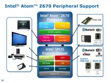Intel IDF 2011 Pékin Atom Z670