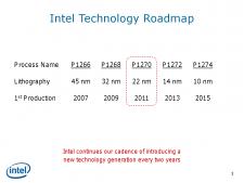 Intel 22 nm Tri-gate