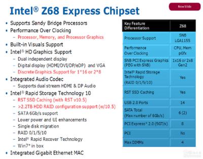 Intel Z68 chipset