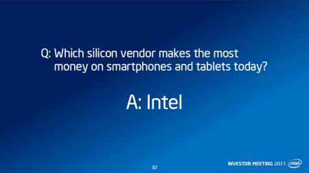 Intel investor meeting