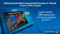 PC ultra fin Intel