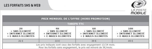 La Poste Mobile forfaits SMS Web