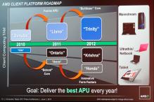 AMD APU Roadmap