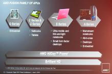 AMD APU Famille