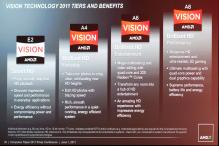 AMD Vision Branding 2