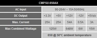 Corsair AX 650