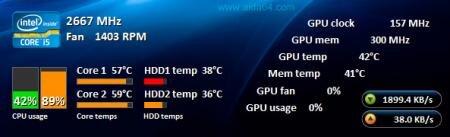 AIDA64 1.80 Sensor Panel