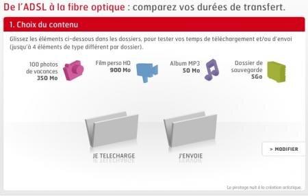 SFR fibre comparaison