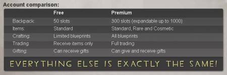 TF2 Premium