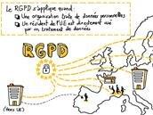 Projet de loi RGPD : députés et sénateurs se réuniront le 6 avril en vue d'un accord
