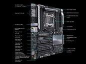 WS X299 SAGE/10G : ASUS intègre deux ports réseau 10 GbE