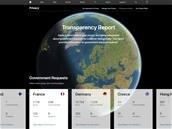 Apple : le rapport de transparence du 1er semestre 2018 est disponible, avec une page interactive dédiée