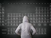 Le CNRS revient sur l'histoire du tableau périodique des éléments de Mendeleïev