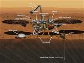 Mars : la mission InSight prête pour 2018, les derniers tests passés avec succès