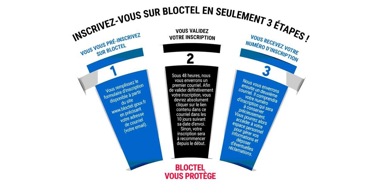 Bloctel : une centaine d'entreprises mises à l'amende