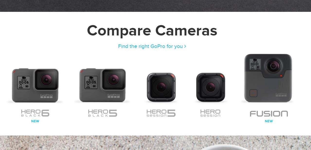 Deux nouvelles caméras GoPro : Hero6 Black et Fusion à 360°