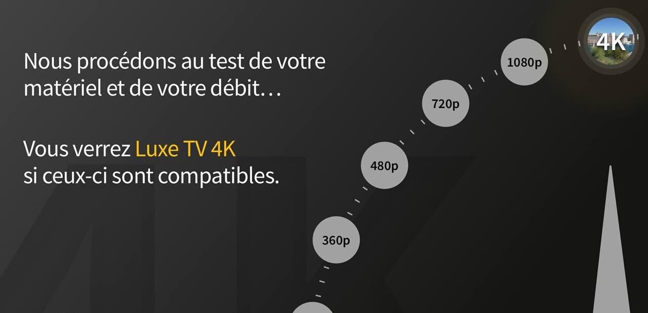 1080p et 4K chez Molotov qui active une chaîne de test de votre débit