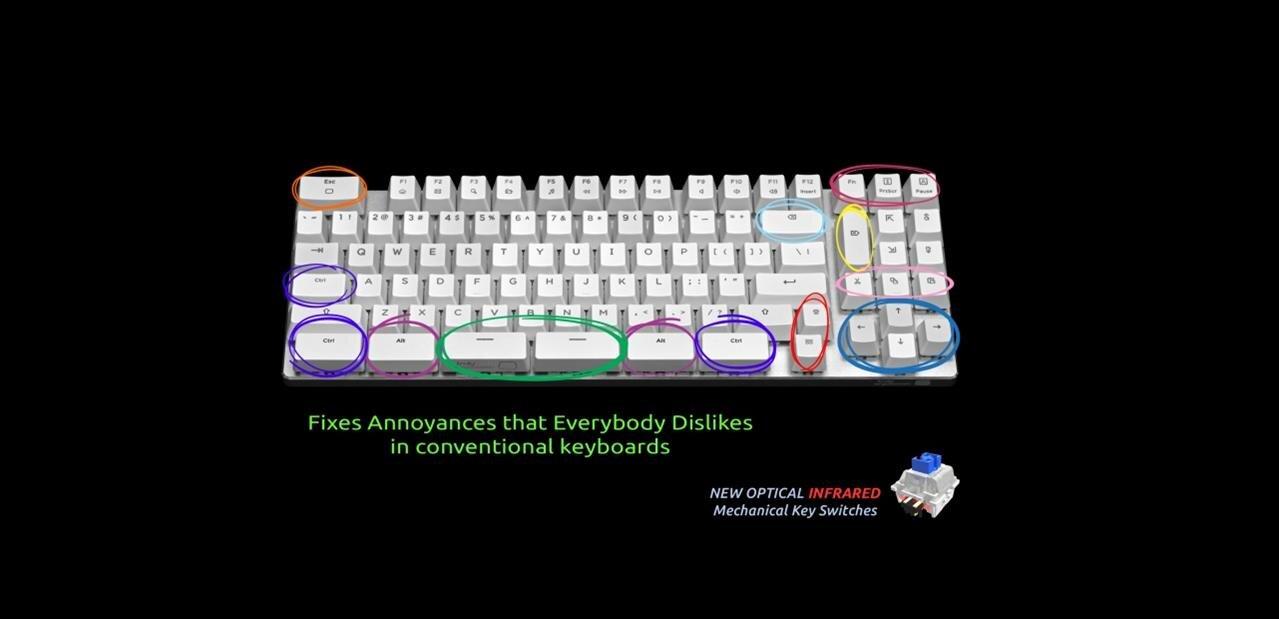 Le « Perfected keyboard » se lance sur Indiegogo, avec des switchs mécaniques infrarouges