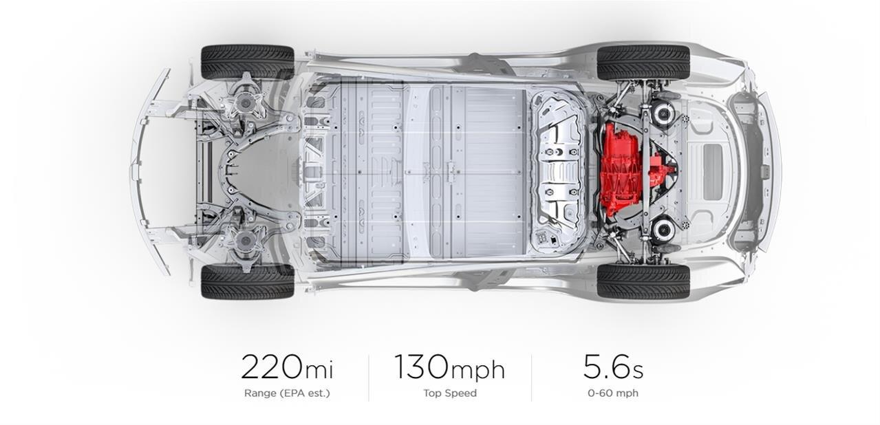 Tesla : Model 3 « Standard Range » à 35 000 dollars, fermeture des boutiques physiques