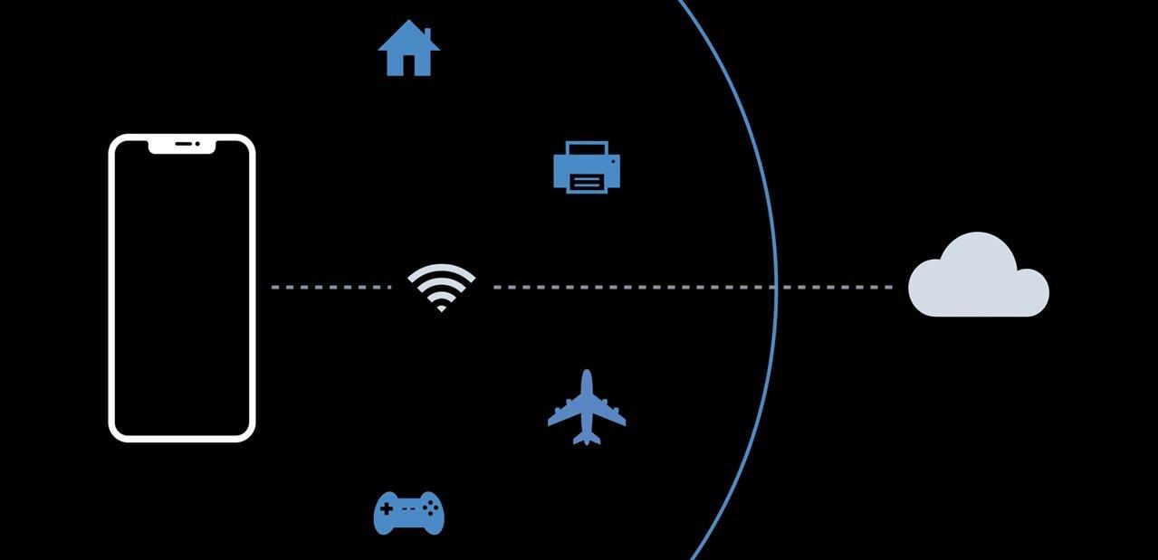 Sous iOS/iPadOS 14, l'accès au réseau local par une application nécessitera une autorisation