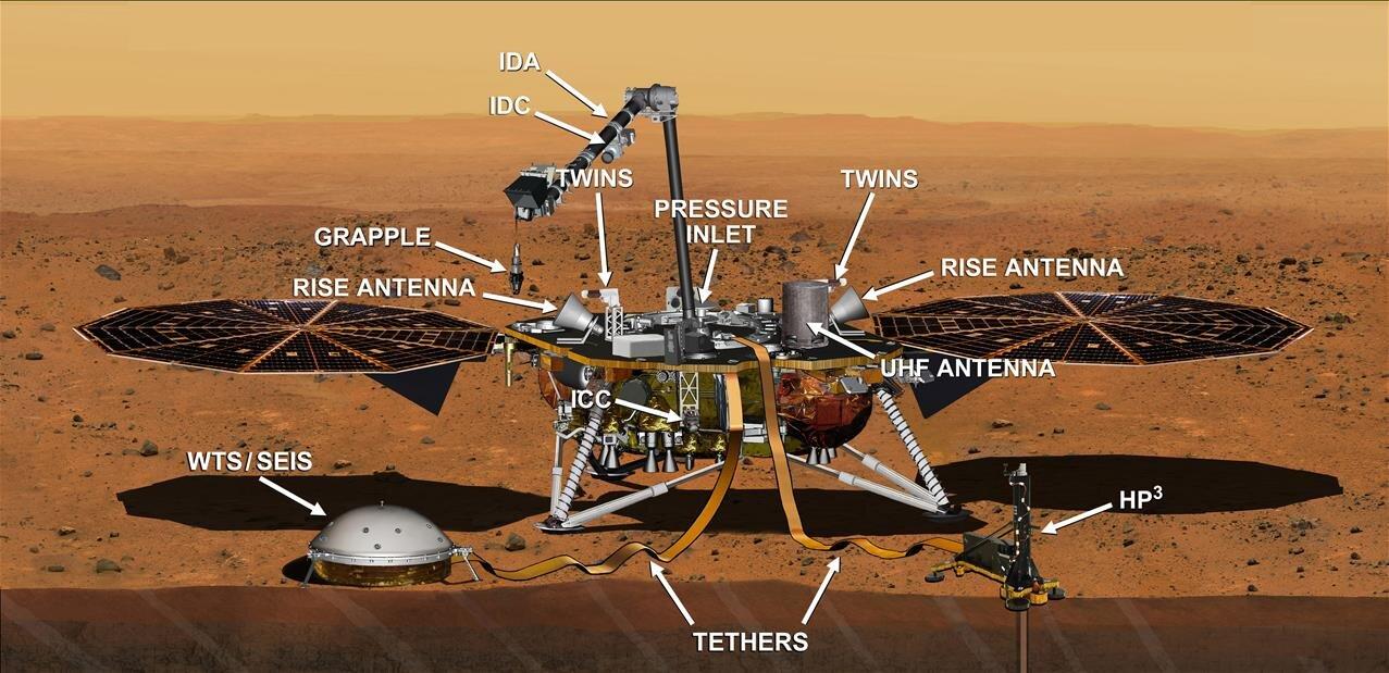 Sur Mars, InSight se prépare à poser le sismomètre français SEIS